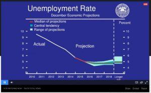 Arbeitslosenquote soll nochmals leicht fallen, dann aber eher seitwärts laufen bzw. wieder ansteigen