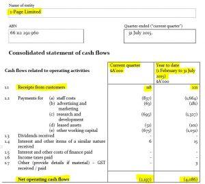 Quartals- und Halbjahreszahlen von 1Page, Quelle: www.asx.com.au